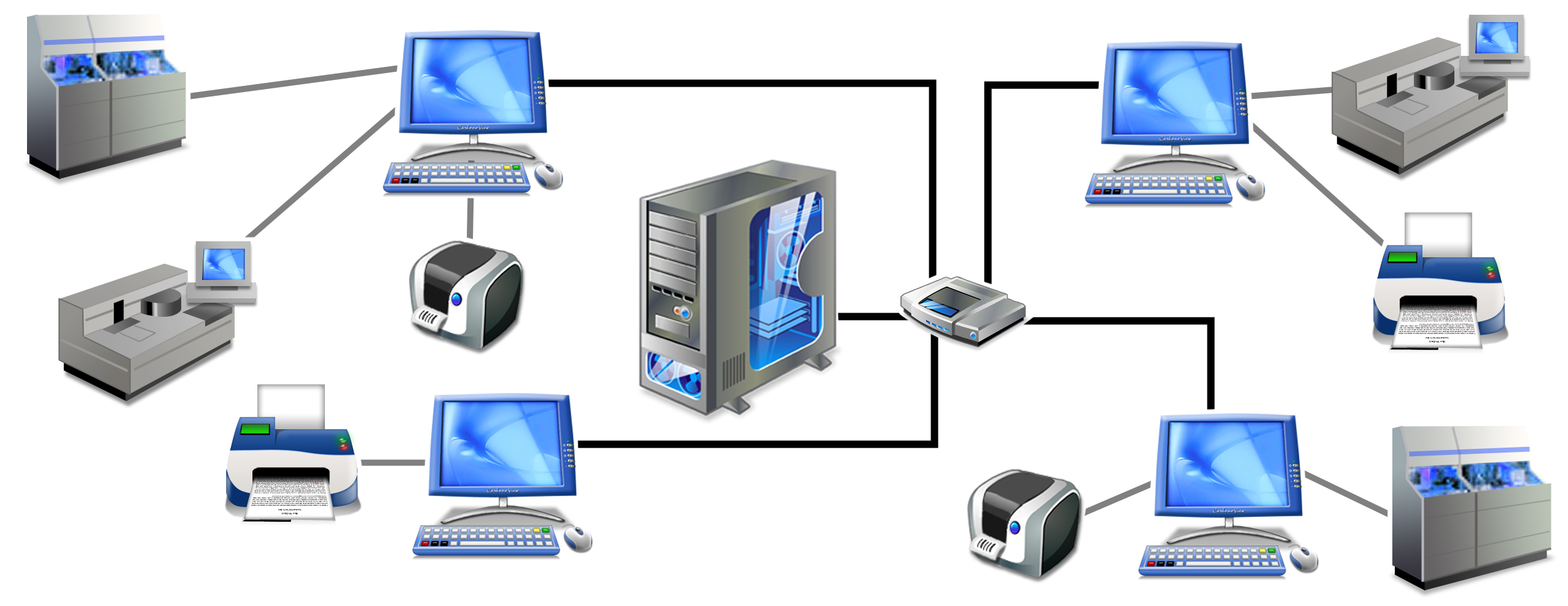 Best Information About NAS Server